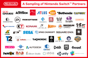 Switchthirdparty